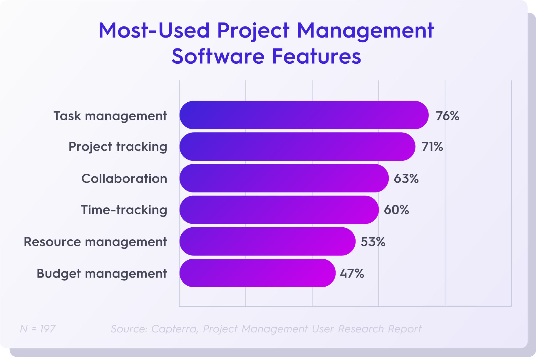 marketing management software most used features.png