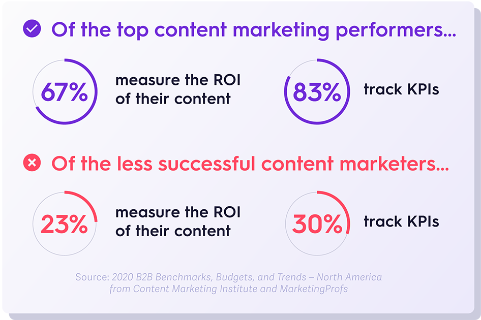 content analytics impact infographic.png